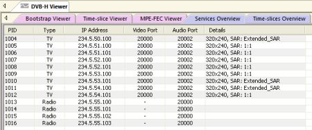 DVBAnalyzer: DVB-H - Services